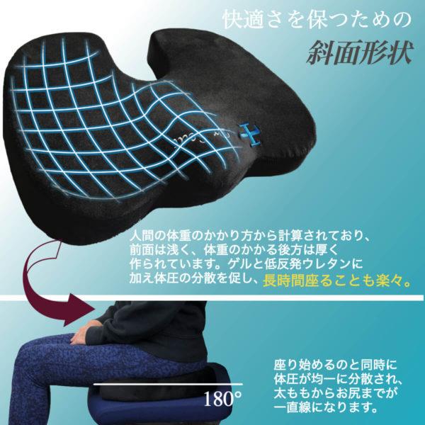 腰痛クッションの使用構造